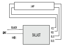 Perfect Ge Ballast Wiring Diagram Mold Electrical Diagram Ideas