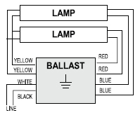 4 lamp t12 ballast wiring diagram 4 image wiring ge t12 ballast wiring diagram ge discover your wiring diagram on 4 lamp t12 ballast wiring