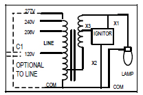 100w Hps Ballast Kit Wiring Diagram | Wiring Diagram High Pressure Sodium Ballast Wiring Diagram on