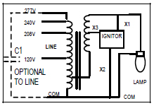 wiring diagram for metal halide ballast the wiring diagram 70 watt metal halide ballast wiring diagram 70 car wiring diagram