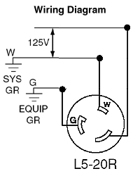 leviton 2310 20 amp 125 volt nema l5 20r 2p 3w flush mtg leviton 2310 20 amp 125 volt nema l5 20r 2p 3w flush mtg locking receptacle industrial grade grounding v 0 max black