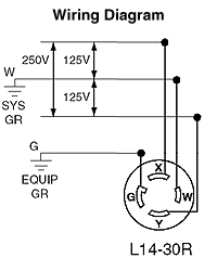 l style plug wiring diagram wiring diagram and schematic dimensional middot wiring diagram 20 ere 125 volt american power plug nema 5 20p ul 498