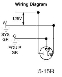 l14 20p plug wiring diagram twist lock plug wiring diagram twist image wiring leviton l14 30 wiring diagram wiring diagram and