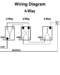 Leviton 54504-2 15 Amp, 120/277 Volt, Toggle Framed 4-Way AC Quiet ...