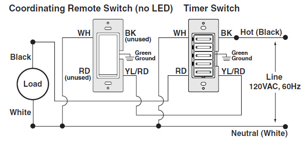 Leviton LTB Wiring 2 index of images leviton timer info leviton pr180 wiring diagram at creativeand.co