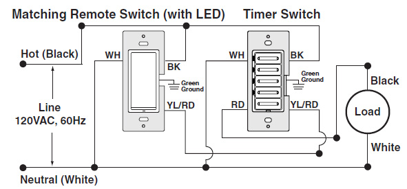 Leviton LTB Wiring 3 electricsuppliesonline com leviton ltb60 1lz timer decora preset leviton decora 3 way switch wiring diagram at gsmx.co
