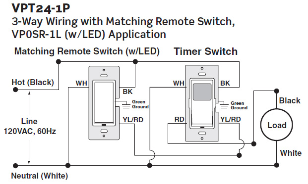3 Way Dimmer Switch Wiring Diagram For How To Wire A Three New On likewise Occupancy Sensor Wiring Diagram in addition ASENS CPIRHS PRO together with X10 smart switches3 further Occupancy Sensor Wiring Diagram. on ceiling 3 way occupancy sensor wiring diagram