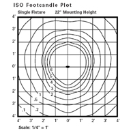 Lumiere Maui 1507 Foot Candle Plot Chart