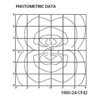 Lumiere Sedona 1800-24 Photometrics