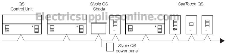 graphic eye qs wiring diagram wiring diagram lutron grafik eye qs specifications lutron wiring diagram