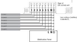 grafik eye qs line voltage small index of images lutron grafik eye qs lutron qs wiring diagram at n-0.co