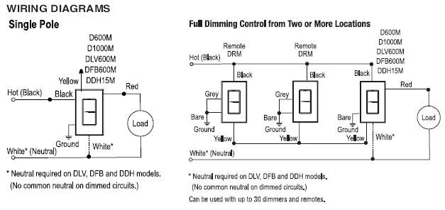 legrand light switch wiring diagram legrand image pass seymour legrand dfb600 m 600va fluorescent preset dimmers on legrand light switch wiring diagram